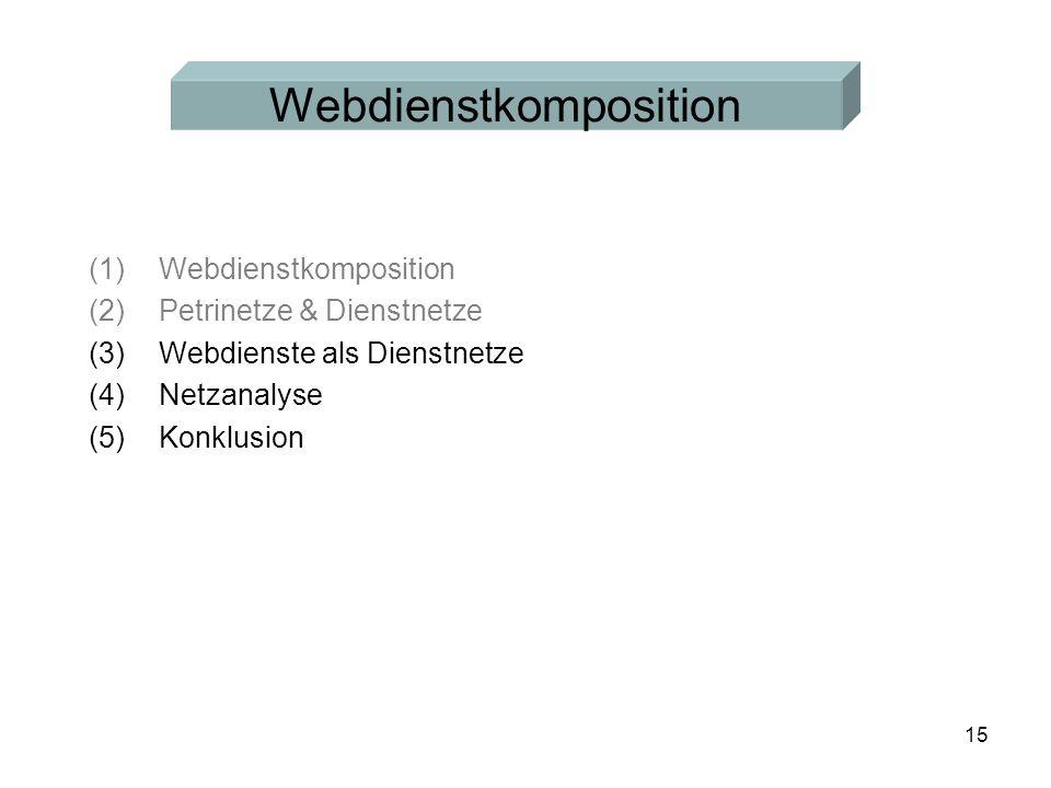 15 (1)Webdienstkomposition (2)Petrinetze & Dienstnetze (3)Webdienste als Dienstnetze (4)Netzanalyse (5)Konklusion Webdienstkomposition