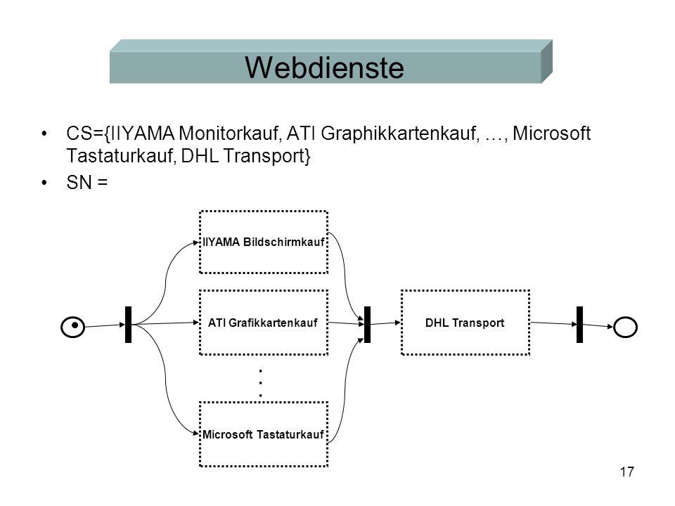 17 Webdienste CS={IIYAMA Monitorkauf, ATI Graphikkartenkauf, …, Microsoft Tastaturkauf, DHL Transport} SN = DHL TransportATI Grafikkartenkauf Microsoft Tastaturkauf IIYAMA Bildschirmkauf...