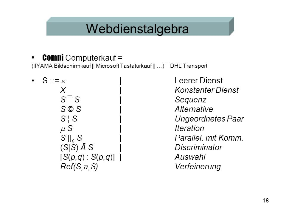 18 Webdienstalgebra Compi Computerkauf = (IIYAMA Bildschirmkauf || Microsoft Tastaturkauf || …) ¯ DHL Transport S ::= | Leerer Dienst X | Konstanter Dienst S ¯ S | Sequenz S © S | Alternative S ¦ S | Ungeordnetes Paar S |Iteration S || c S | Parallel.