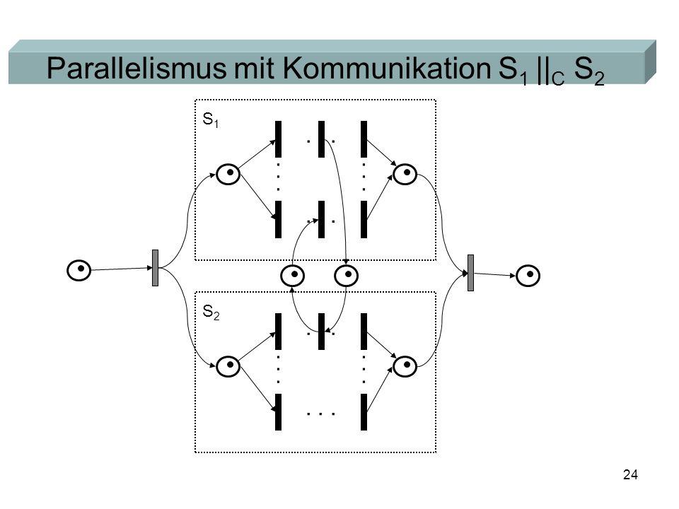 24 Parallelismus mit Kommunikation S 1 || C S 2... S2S2 S1S1
