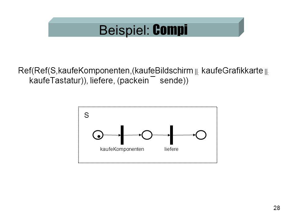 28 Beispiel: Compi Ref(Ref(S,kaufeKomponenten,(kaufeBildschirm || ; kaufeGrafikkarte || ; kaufeTastatur)), liefere, (packein ¯ sende)) kaufeKomponentenliefere S