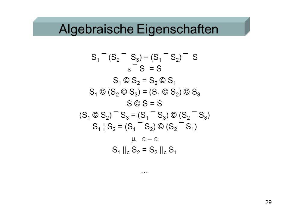 29 Algebraische Eigenschaften S 1 ¯ (S 2 ¯ S 3 ) = (S 1 ¯ S 2 ) ¯ S ¯ S = S S 1 © S 2 = S 2 © S 1 S 1 © (S 2 © S 3 ) = (S 1 © S 2 ) © S 3 S © S = S (S 1 © S 2 ) ¯ S 3 = (S 1 ¯ S 3 ) © (S 2 ¯ S 3 ) S 1 ¦ S 2 = (S 1 ¯ S 2 ) © (S 2 ¯ S 1 ) S 1 || c S 2 = S 2 || c S 1...