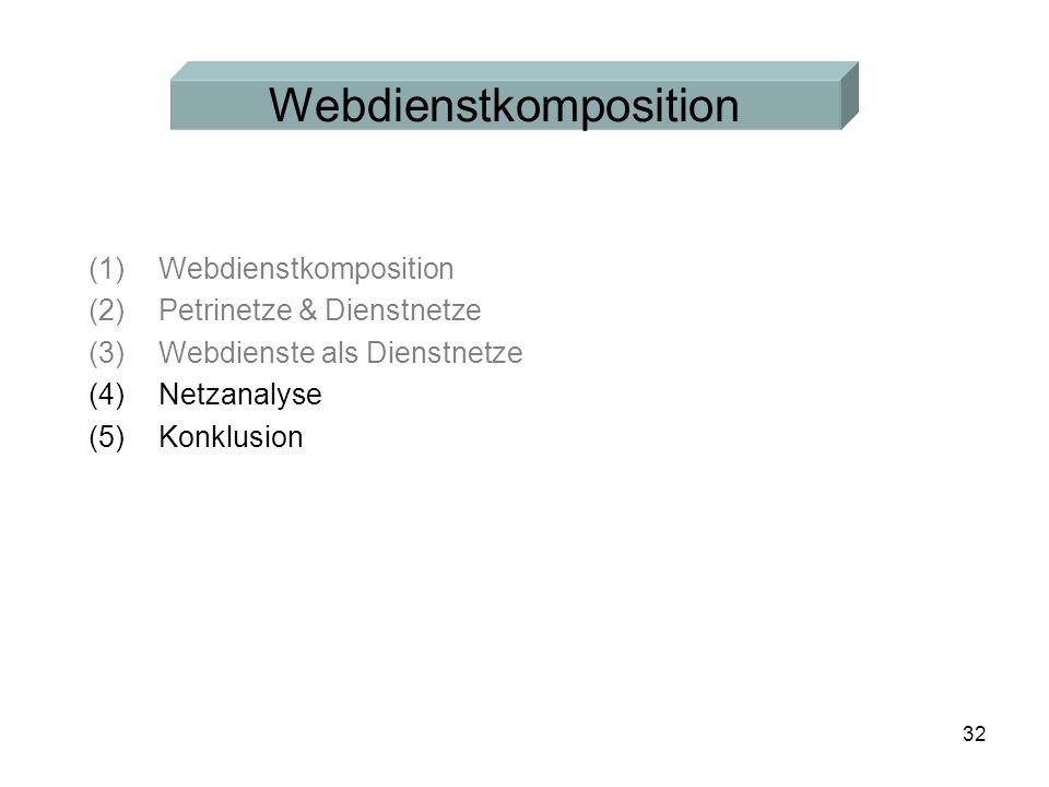 32 (1)Webdienstkomposition (2)Petrinetze & Dienstnetze (3)Webdienste als Dienstnetze (4)Netzanalyse (5)Konklusion Webdienstkomposition