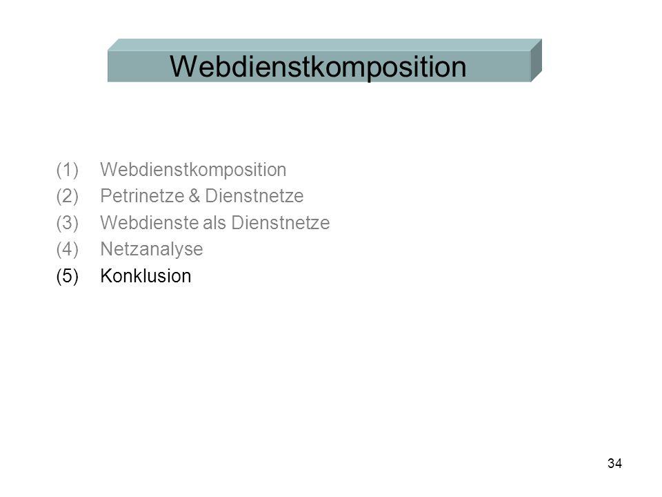 34 (1)Webdienstkomposition (2)Petrinetze & Dienstnetze (3)Webdienste als Dienstnetze (4)Netzanalyse (5)Konklusion Webdienstkomposition
