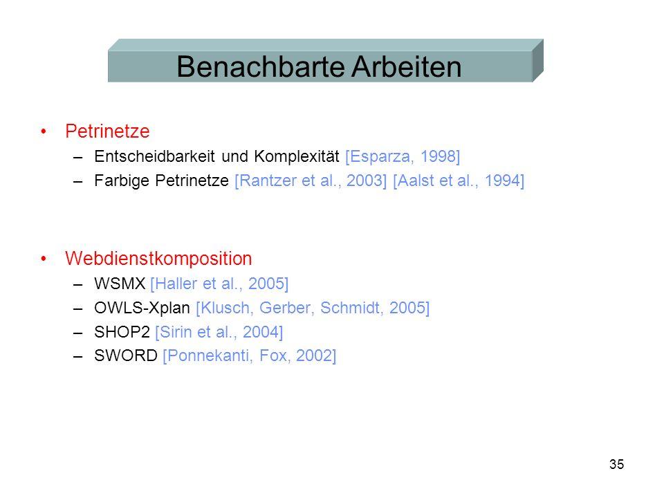 35 Benachbarte Arbeiten Petrinetze –Entscheidbarkeit und Komplexität [Esparza, 1998] –Farbige Petrinetze [Rantzer et al., 2003] [Aalst et al., 1994] Webdienstkomposition –WSMX [Haller et al., 2005] –OWLS-Xplan [Klusch, Gerber, Schmidt, 2005] –SHOP2 [Sirin et al., 2004] –SWORD [Ponnekanti, Fox, 2002]