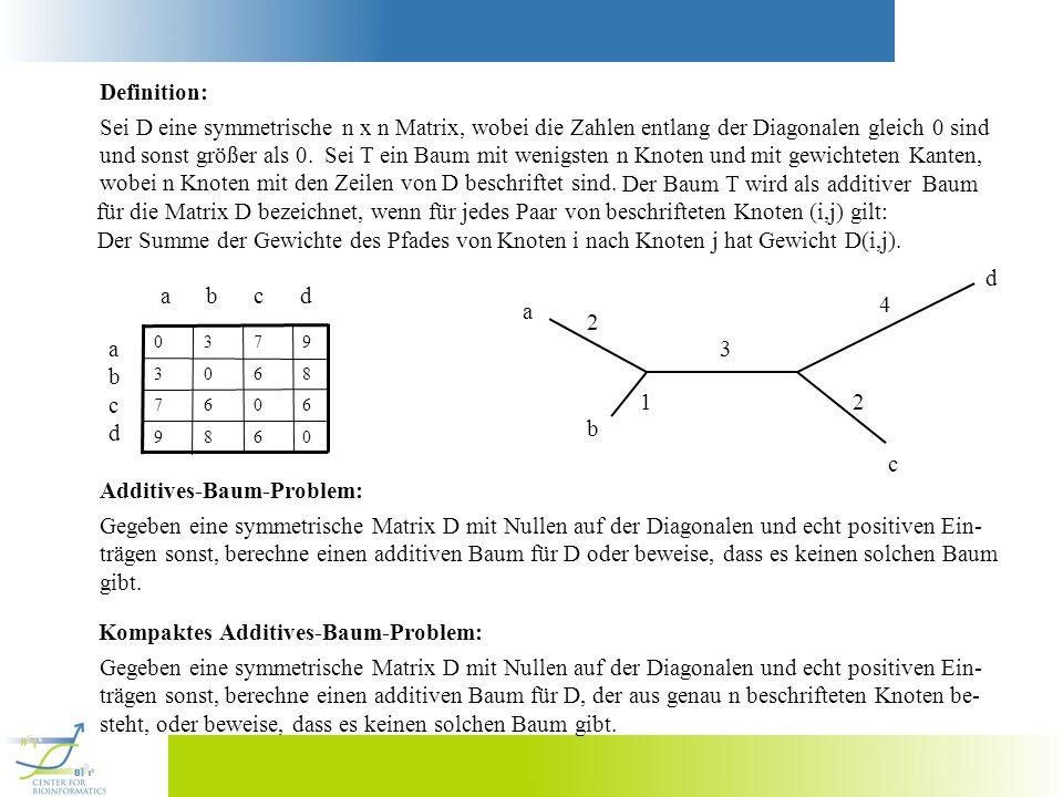 Definition: Sei D eine symmetrische n x n Matrix, wobei die Zahlen entlang der Diagonalen gleich 0 sind und sonst größer als 0. Sei T ein Baum mit wen