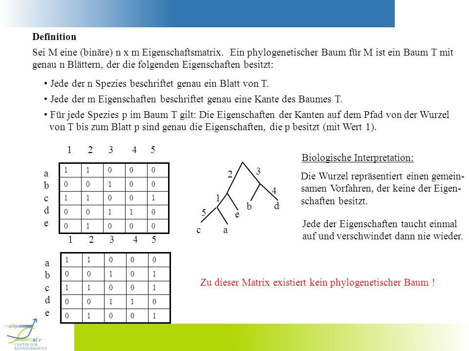 Definition Sei M eine (binäre) n x m Eigenschaftsmatrix. Jede der n Spezies beschriftet genau ein Blatt von T. Jede der m Eigenschaften beschriftet ge