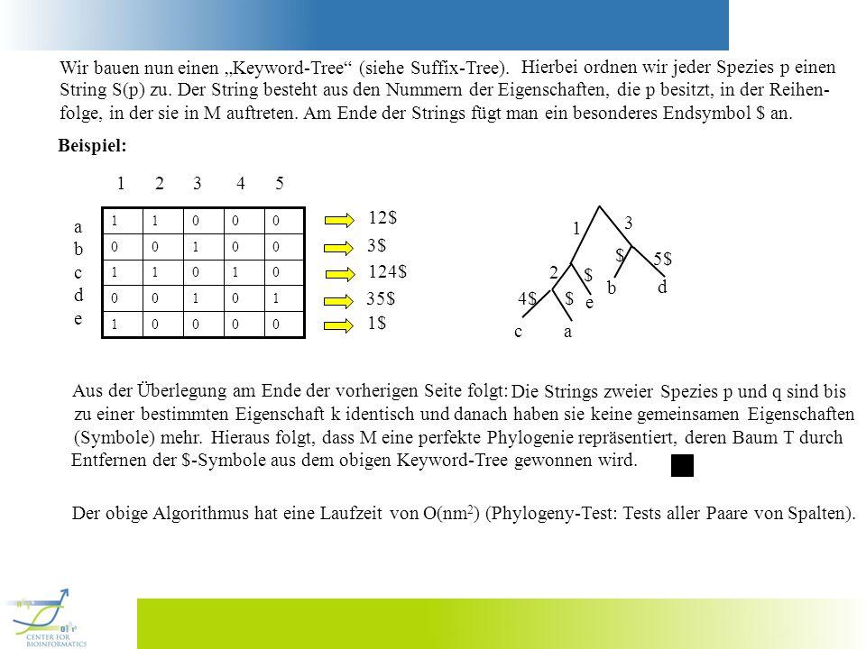 Die Strings zweier Spezies p und q sind bis zu einer bestimmten Eigenschaft k identisch und danach haben sie keine gemeinsamen Eigenschaften (Symbole)