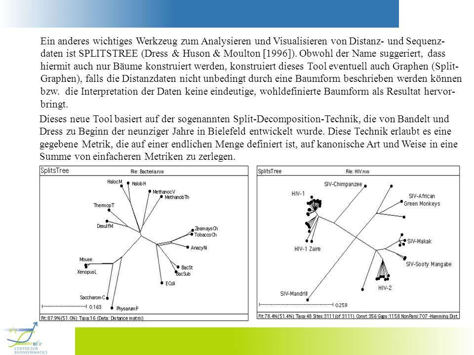 Ein anderes wichtiges Werkzeug zum Analysieren und Visualisieren von Distanz- und Sequenz- daten ist SPLITSTREE (Dress & Huson & Moulton [1996]). Obwo