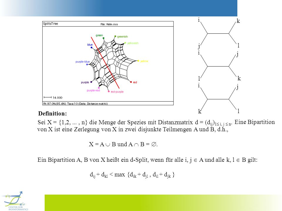 Definition: Sei X = {1,2,..., n} die Menge der Spezies mit Distanzmatrix d = (d ij ) 1 i, j n. Eine Bipartition von X ist eine Zerlegung von X in zwei
