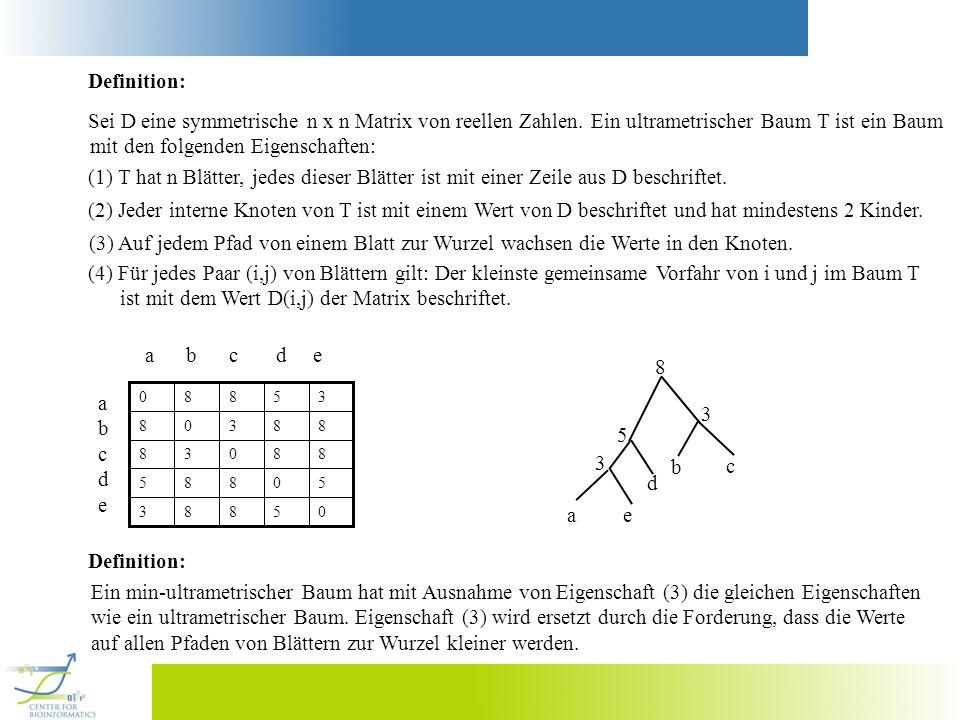 Definition: Sei D eine symmetrische n x n Matrix von reellen Zahlen. 05883 50885 88038 88308 35880 a b c d e abcdeabcde Ein ultrametrischer Baum T ist