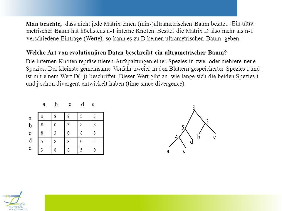 Man beachte,dass nicht jede Matrix einen (min-)ultrametrischen Baum besitzt. 05883 50885 88038 88308 35880 a b c d e abcdeabcde a b e d c 3 5 8 3 Ein