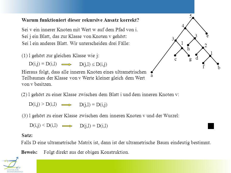 a 3 4 5 g e b f d h c 1 1 2 3 Warum funktioniert dieser rekursive Ansatz korrekt? Sei v ein innerer Knoten mit Wert w auf dem Pfad von i. Sei j ein Bl