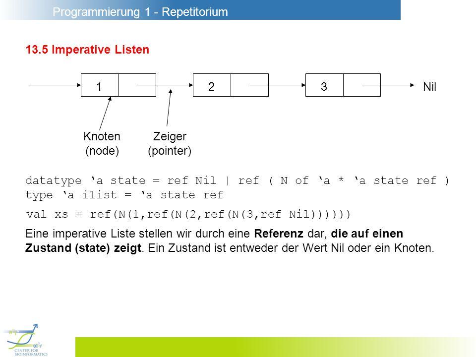 Programmierung 1 - Repetitorium 13.5 Imperative Listen datatype a state = ref Nil | ref ( N of a * a state ref ) type a ilist = a state ref val xs = ref(N(1,ref(N(2,ref(N(3,ref Nil)))))) Eine imperative Liste stellen wir durch eine Referenz dar, die auf einen Zustand (state) zeigt.