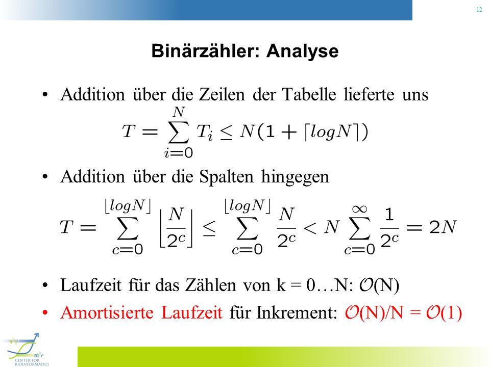 12 Binärzähler: Analyse Addition über die Zeilen der Tabelle lieferte uns Addition über die Spalten hingegen Laufzeit für das Zählen von k = 0…N: O (N) Amortisierte Laufzeit für Inkrement: O (N)/N = O (1)