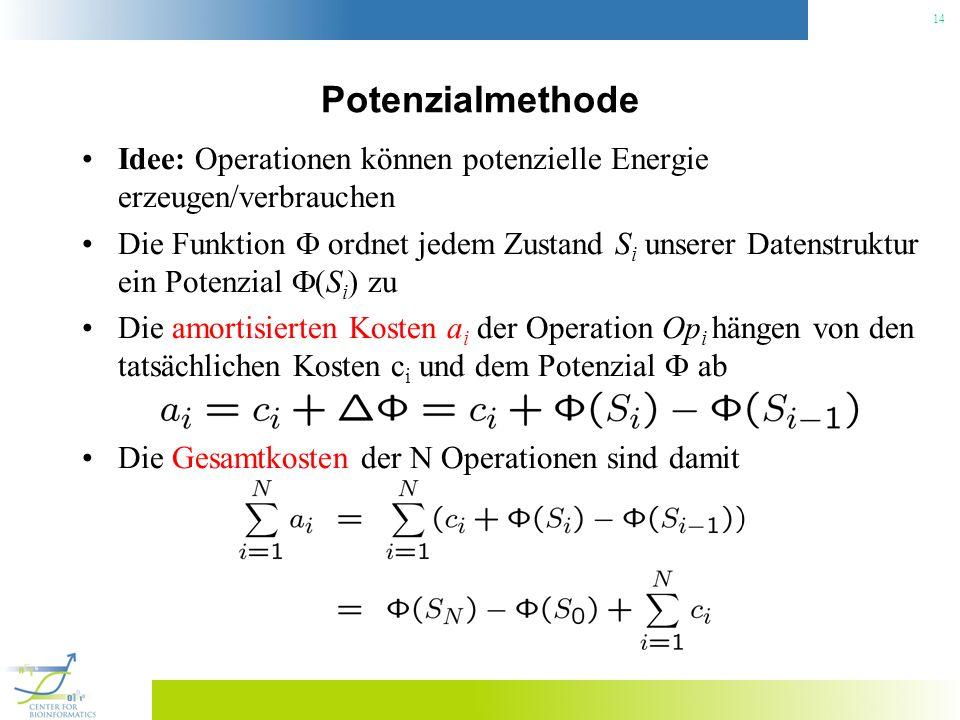 14 Potenzialmethode Idee: Operationen können potenzielle Energie erzeugen/verbrauchen Die Funktion ordnet jedem Zustand S i unserer Datenstruktur ein