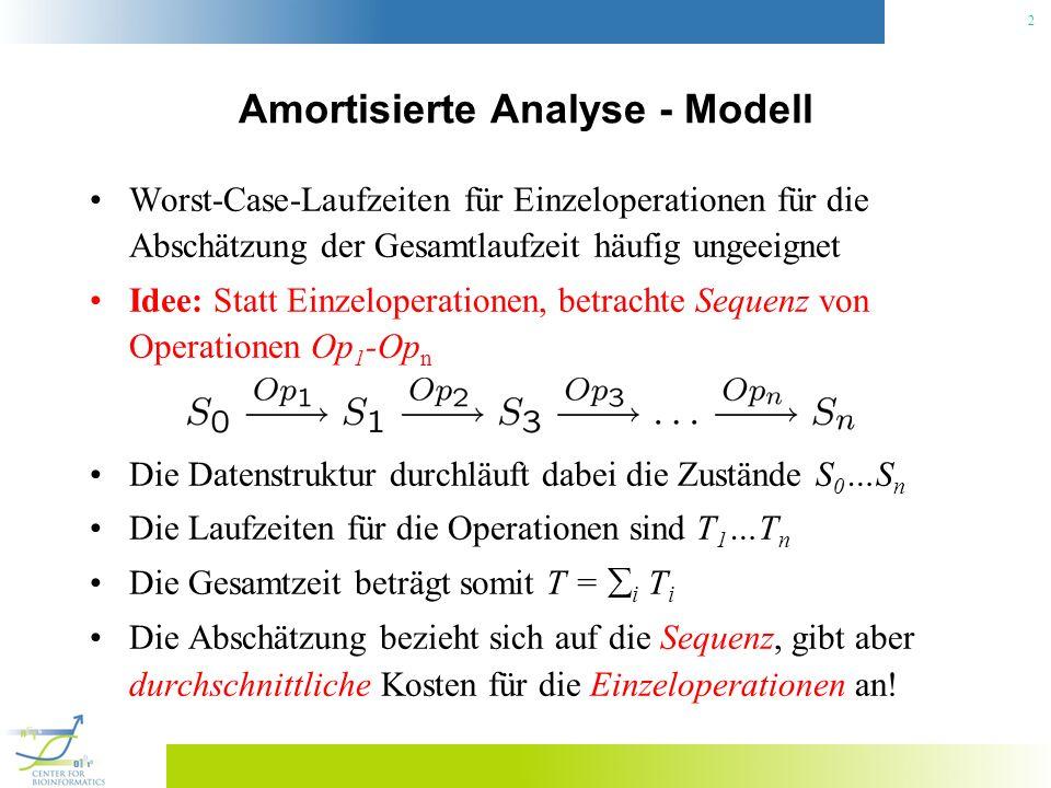 2 Amortisierte Analyse - Modell Worst-Case-Laufzeiten für Einzeloperationen für die Abschätzung der Gesamtlaufzeit häufig ungeeignet Idee: Statt Einzeloperationen, betrachte Sequenz von Operationen Op 1 -Op n Die Datenstruktur durchläuft dabei die Zustände S 0 …S n Die Laufzeiten für die Operationen sind T 1 …T n Die Gesamtzeit beträgt somit T = i T i Die Abschätzung bezieht sich auf die Sequenz, gibt aber durchschnittliche Kosten für die Einzeloperationen an!