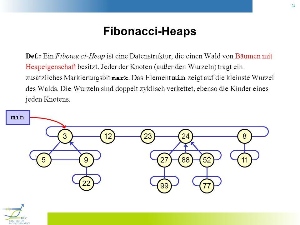 24 Fibonacci-Heaps Def.: Ein Fibonacci-Heap ist eine Datenstruktur, die einen Wald von Bäumen mit Heapeigenschaft besitzt. Jeder der Knoten (außer den