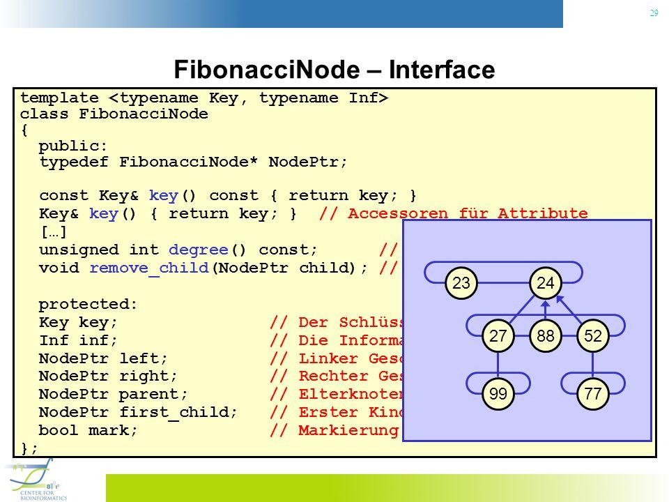 29 FibonacciNode – Interface template class FibonacciNode { public: typedef FibonacciNode* NodePtr; const Key& key() const { return key; } Key& key() { return key; } // Accessoren für Attribute […] unsigned int degree() const; // Grad = Anzahl Kinder void remove_child(NodePtr child); // Entferne Kind aus Liste protected: Key key; // Der Schlüssel Inf inf; // Die Information NodePtr left; // Linker Geschwisterknoten NodePtr right; // Rechter Geschwisterknoten NodePtr parent; // Elterknoten NodePtr first_child; // Erster Kinderknoten bool mark; // Markierung }; 2324 882752 9977