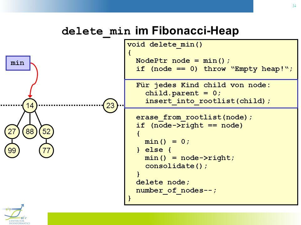 34 delete_min im Fibonacci-Heap void delete_min() { NodePtr node = min(); if (node == 0) throw Empty heap!; Für jedes Kind child von node: child.parent = 0; insert_into_rootlist(child); erase_from_rootlist(node); if (node->right == node) { min() = 0; } else { min() = node->right; consolidate(); } delete node; number_of_nodes--; } 2314 min 27 99 88 52 77