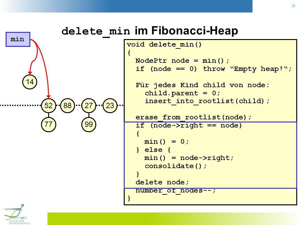 36 delete_min im Fibonacci-Heap void delete_min() { NodePtr node = min(); if (node == 0) throw Empty heap!; Für jedes Kind child von node: child.paren