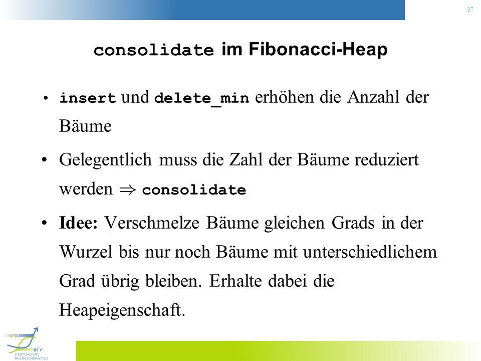 37 consolidate im Fibonacci-Heap insert und delete_min erhöhen die Anzahl der Bäume Gelegentlich muss die Zahl der Bäume reduziert werden ) consolidat
