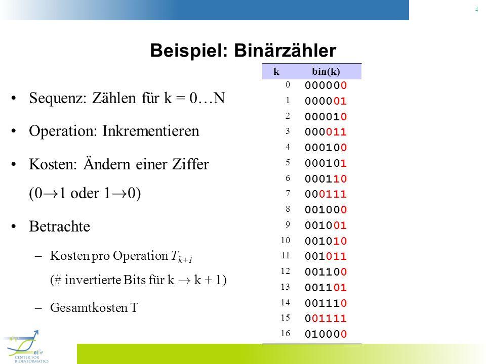 4 Beispiel: Binärzähler Sequenz: Zählen für k = 0…N Operation: Inkrementieren Kosten: Ändern einer Ziffer (0 ! 1 oder 1 ! 0) Betrachte –Kosten pro Ope