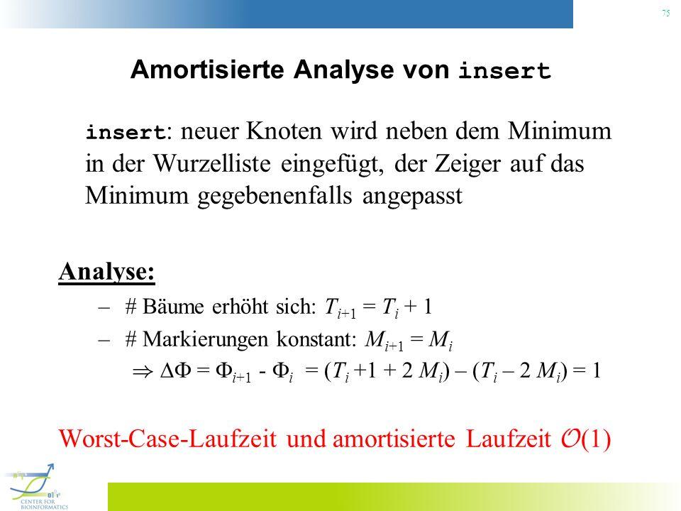 75 Amortisierte Analyse von insert insert : neuer Knoten wird neben dem Minimum in der Wurzelliste eingefügt, der Zeiger auf das Minimum gegebenenfalls angepasst Analyse: –# Bäume erhöht sich: T i+1 = T i + 1 –# Markierungen konstant: M i+1 = M i ) = i+1 - i = (T i +1 + 2 M i ) – (T i – 2 M i ) = 1 Worst-Case-Laufzeit und amortisierte Laufzeit O (1)