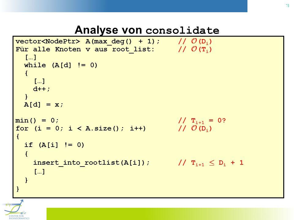 78 Analyse von consolidate vector A(max_deg() + 1); // O (D i ) Für alle Knoten v aus root_list: // O (T i ) […] while (A[d] != 0) { […] d++; } A[d] = x; min() = 0; // T i+1 = 0.