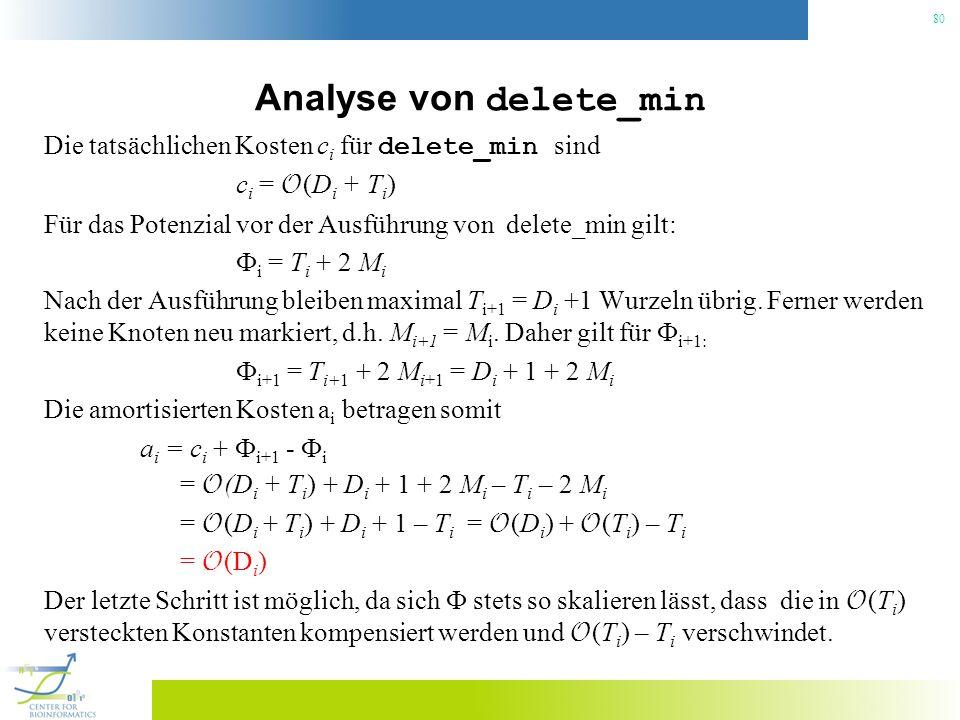80 Analyse von delete_min Die tatsächlichen Kosten c i für delete_min sind c i = O (D i + T i ) Für das Potenzial vor der Ausführung von delete_min gilt: i = T i + 2 M i Nach der Ausführung bleiben maximal T i+1 = D i +1 Wurzeln übrig.
