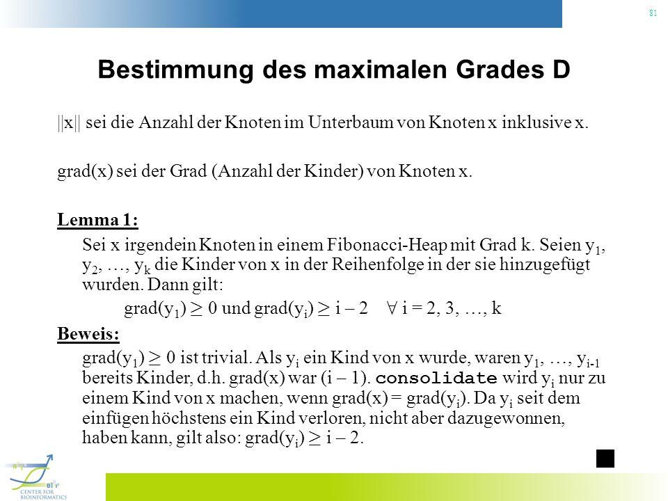 81 Bestimmung des maximalen Grades D   x   sei die Anzahl der Knoten im Unterbaum von Knoten x inklusive x. grad(x) sei der Grad (Anzahl der Kinder) v