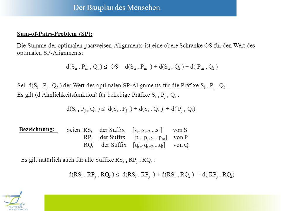 Der Bauplan des Menschen Sum-of-Pairs-Problem (SP): Sei d(S i, P j, Q r ) der Wert des optimalen SP-Alignments für die Präfixe S i, P j, Q r. Es gilt
