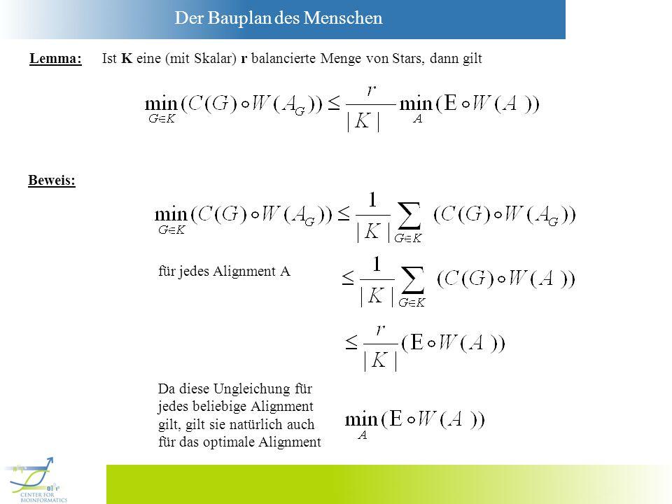 Der Bauplan des Menschen Lemma:Ist K eine (mit Skalar) r balancierte Menge von Stars, dann gilt Beweis: für jedes Alignment A Da diese Ungleichung für