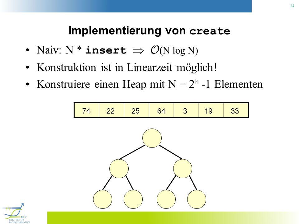 14 Implementierung von create Naiv: N * insert O (N log N) Konstruktion ist in Linearzeit möglich! Konstruiere einen Heap mit N = 2 h -1 Elementen 742