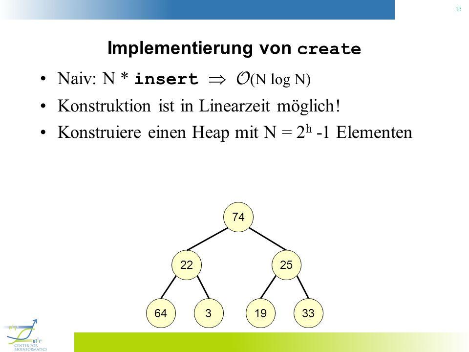 15 Implementierung von create Naiv: N * insert O (N log N) Konstruktion ist in Linearzeit möglich! Konstruiere einen Heap mit N = 2 h -1 Elementen 74