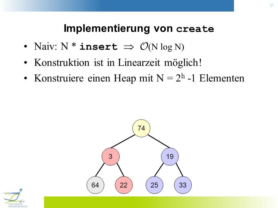 17 Implementierung von create Naiv: N * insert O (N log N) Konstruktion ist in Linearzeit möglich! Konstruiere einen Heap mit N = 2 h -1 Elementen 74