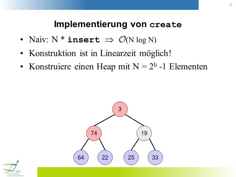 18 Implementierung von create Naiv: N * insert O (N log N) Konstruktion ist in Linearzeit möglich! Konstruiere einen Heap mit N = 2 h -1 Elementen 3 7