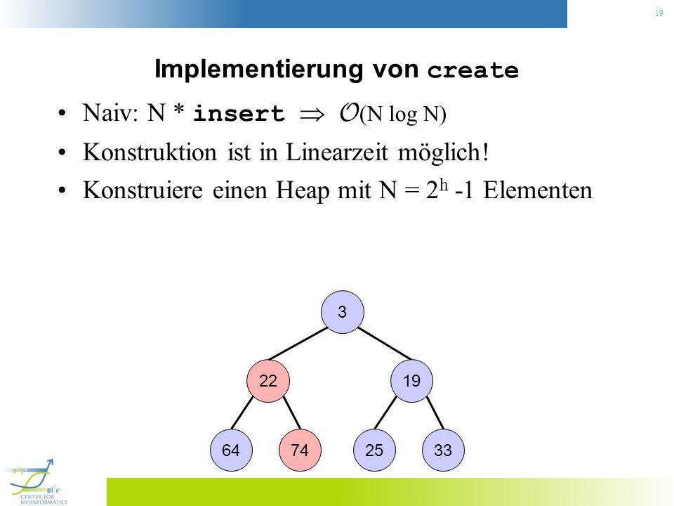 Implementierung von create Naiv: N * insert O (N log N) Konstruktion ist in Linearzeit möglich! Konstruiere einen Heap mit N = 2 h -1 Elementen 3 22 6