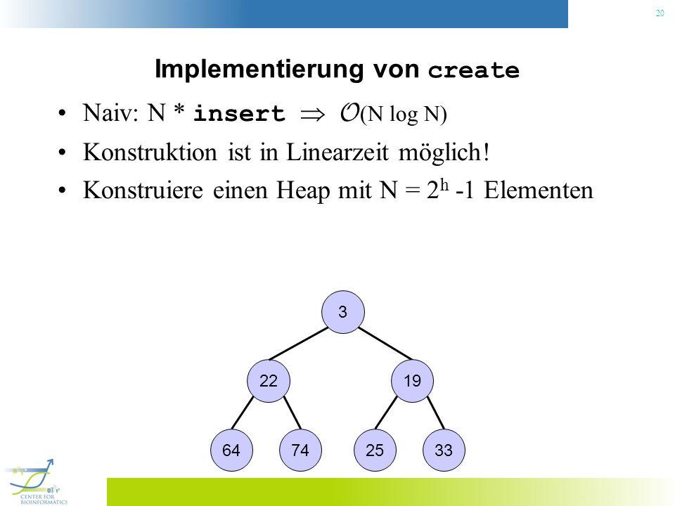 20 Implementierung von create Naiv: N * insert O (N log N) Konstruktion ist in Linearzeit möglich! Konstruiere einen Heap mit N = 2 h -1 Elementen 3 2