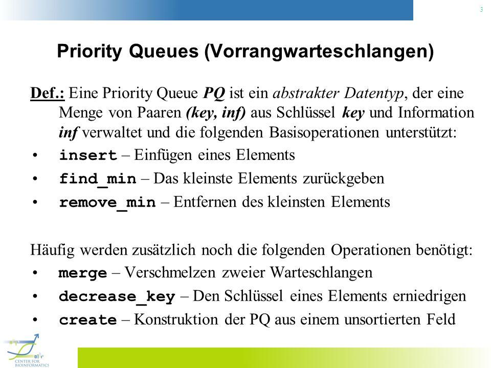 84 Die STL-Klasse priority_queue // Aus STL header : template <typename T, typename Container, typename Compare> class priority_queue { public: […] void push(const value_type& item); // insert const_reference top() const; // find_min void pop(); // insert }; priority_queue ist im Header definiert Die Klasse ist ein Adapter, d.h sie setzt auf einen bereits implementierten Container auf ( vector ) Die Implementierung basiert auf binären Heaps Durch Wahl von Compare wird die Ordnung bestimmt