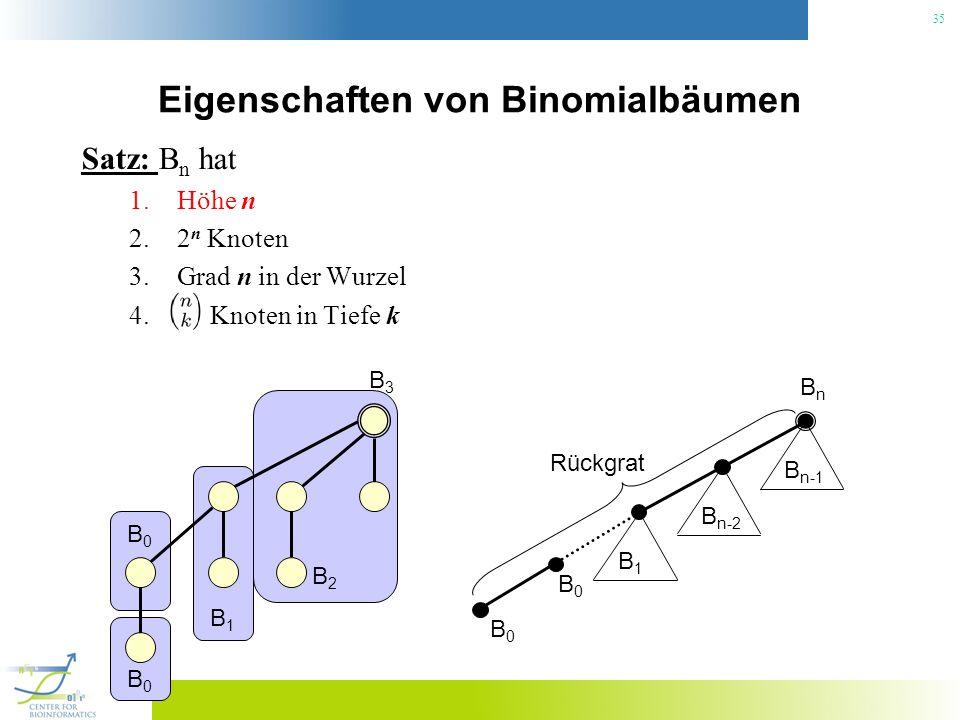 35 B0B0 B0B0 B1B1 B2B2 Eigenschaften von Binomialbäumen Satz: B n hat 1.Höhe n 2.2 n Knoten 3.Grad n in der Wurzel 4. Knoten in Tiefe k B3B3 B n-1 B n