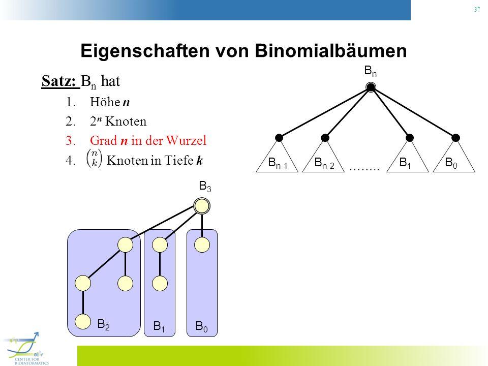 37 Eigenschaften von Binomialbäumen Satz: B n hat 1.Höhe n 2.2 n Knoten 3.Grad n in der Wurzel 4. Knoten in Tiefe k B n-1 B n-2 B1B1 B0B0 BnBn …….. B2