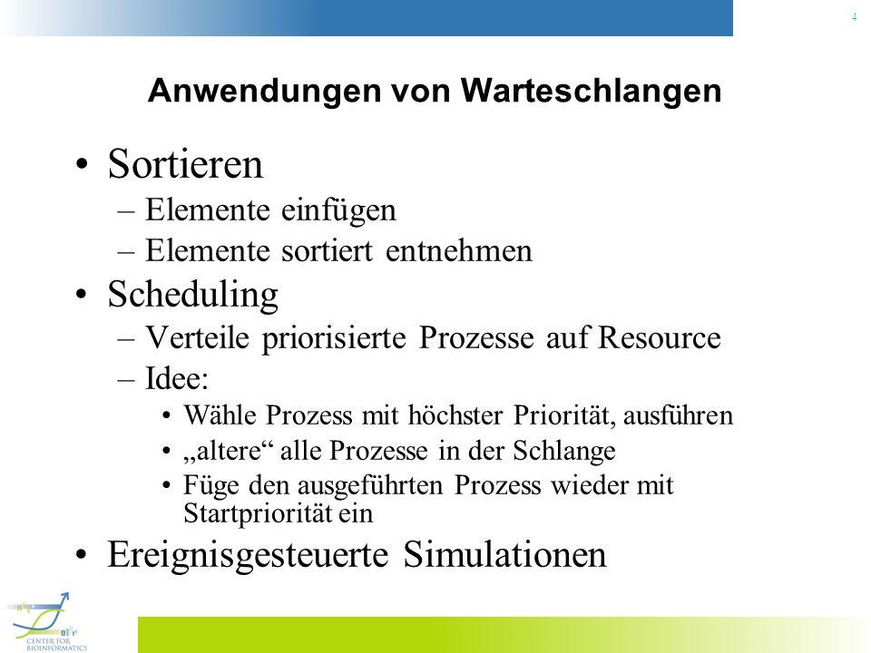 4 Anwendungen von Warteschlangen Sortieren –Elemente einfügen –Elemente sortiert entnehmen Scheduling –Verteile priorisierte Prozesse auf Resource –Id