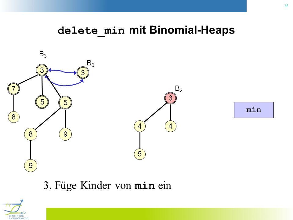 66 delete_min mit Binomial-Heaps 3 B3B3 5 5 98 9 min 3 4 4 5 B2B2 7 8 3 B0B0 3. Füge Kinder von min ein