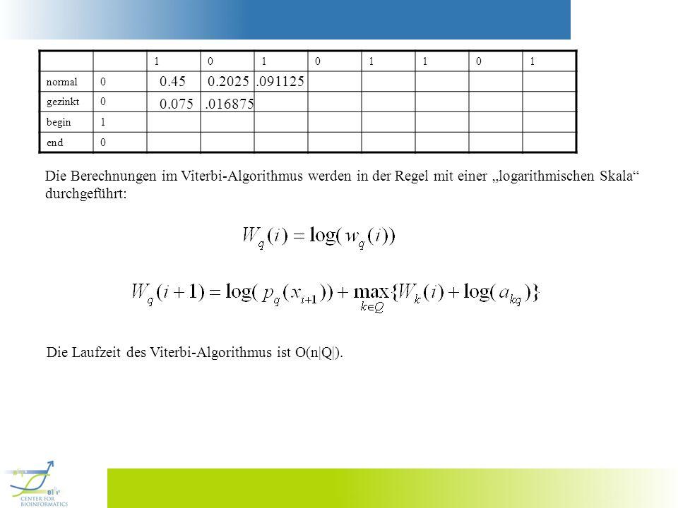 10101101 normal0 gezinkt0 begin1 end0 0.45 0.075 0.2025.016875.091125 Die Berechnungen im Viterbi-Algorithmus werden in der Regel mit einer logarithmi