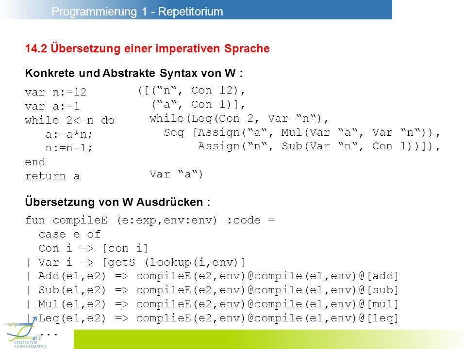Programmierung 1 - Repetitorium 14.2 Übersetzung einer imperativen Sprache Konkrete und Abstrakte Syntax von W : var n:=12 var a:=1 while 2<=n do a:=a*n; n:=n-1; end return a ([(n, Con 12), (a, Con 1)], while(Leq(Con 2, Var n), Seq [Assign(a, Mul(Var a, Var n)), Assign(n, Sub(Var n, Con 1))]), Var a) Übersetzung von W Ausdrücken : fun compileE (e:exp,env:env) :code = case e of Con i => [con i] | Var i => [getS (lookup(i,env)] | Add(e1,e2) => compileE(e2,env)@compile(e1,env)@[add] | Sub(e1,e2) => compileE(e2,env)@compile(e1,env)@[sub] | Mul(e1,e2) => compileE(e2,env)@compile(e1,env)@[mul] | Leq(e1,e2) => complieE(e2,env)@compile(e1,env)@[leq]...