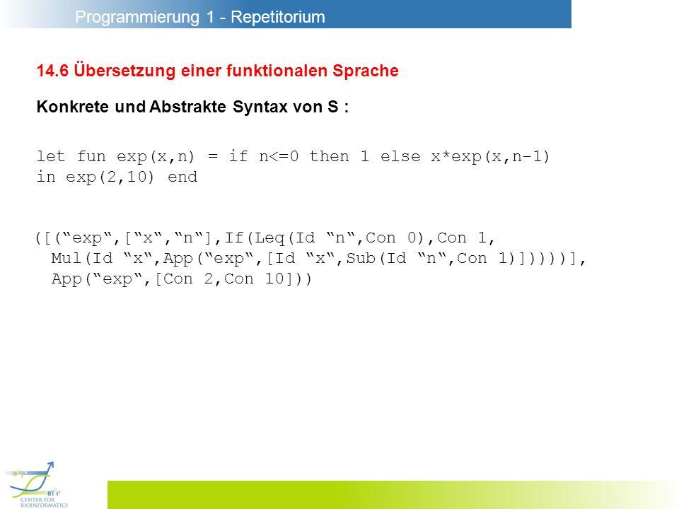 Programmierung 1 - Repetitorium 14.6 Übersetzung einer funktionalen Sprache Konkrete und Abstrakte Syntax von S : let fun exp(x,n) = if n<=0 then 1 else x*exp(x,n-1) in exp(2,10) end ([(exp,[x,n],If(Leq(Id n,Con 0),Con 1, Mul(Id x,App(exp,[Id x,Sub(Id n,Con 1)]))))], App(exp,[Con 2,Con 10]))