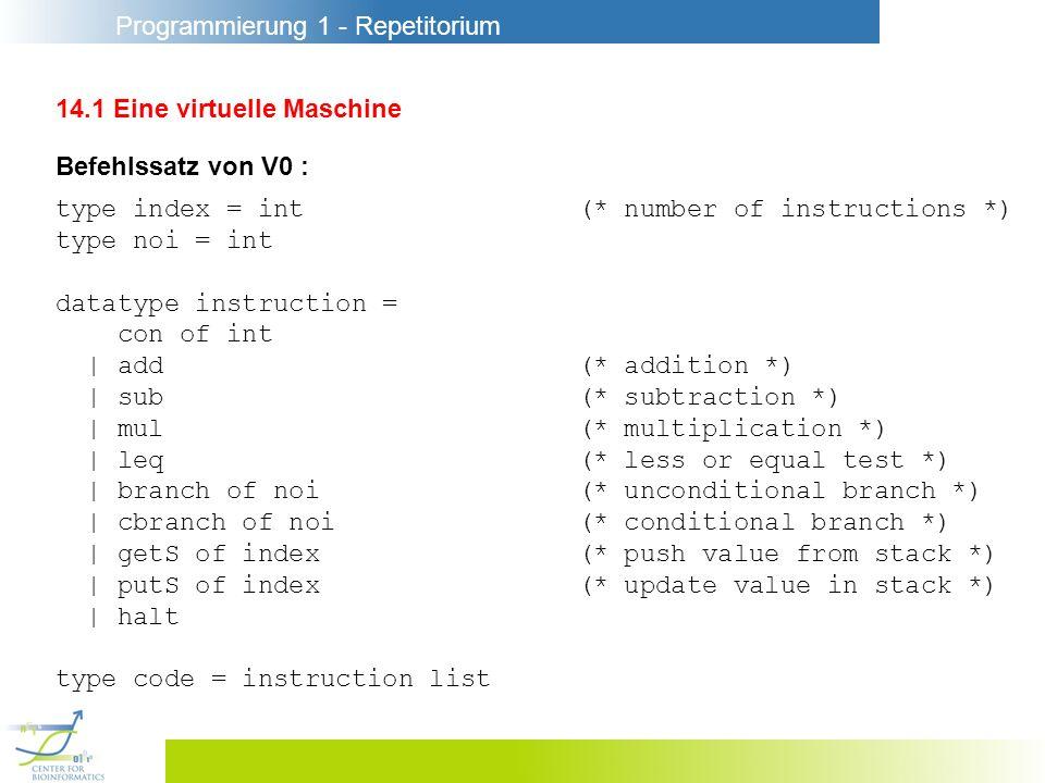 Programmierung 1 - Repetitorium 14.1 Eine virtuelle Maschine Befehlserläuterungen : con n legt die Zahl n auf den Stapel add/mul nimmt zwei zahlen vom Stapel, addiert/multipliziert diese und legt das Ergebnis auf den Stapel sub nimmt eine Zahl vom Stapel und subtrahiert davon die Zahl, die sie als nächstes vom Stapel nimmt, dann wird das Ergebnis auf den Stapel gelegt (ACHTUNG : Reihenfolge !!!) cbranch i nimmt die oberste Zahl vom Stapel.
