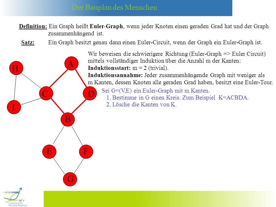 Der Bauplan des Menschen Definition: Ein Graph heißt Euler-Graph, wenn jeder Knoten einen geraden Grad hat und der Graph zusammenhängend ist.