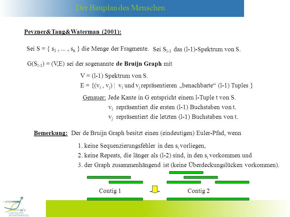 Der Bauplan des Menschen Pevzner&Tang&Waterman (2001): Sei S = { s 1,..., s n } die Menge der Fragmente. Sei S l-1 das (l-1)-Spektrum von S. G(S l-1 )
